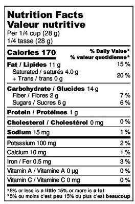 Aloha Kauai Nutrition Label